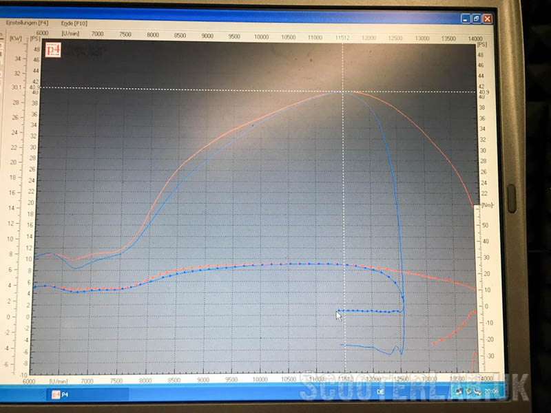 Dyno comparison of Falc smallframe with PVL ignition (blue) and Overrev (red).